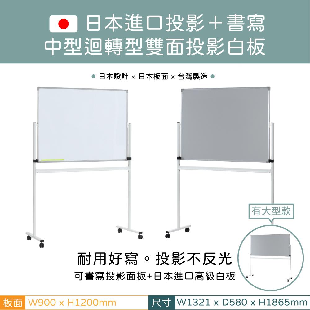 中型迴轉型投影白板